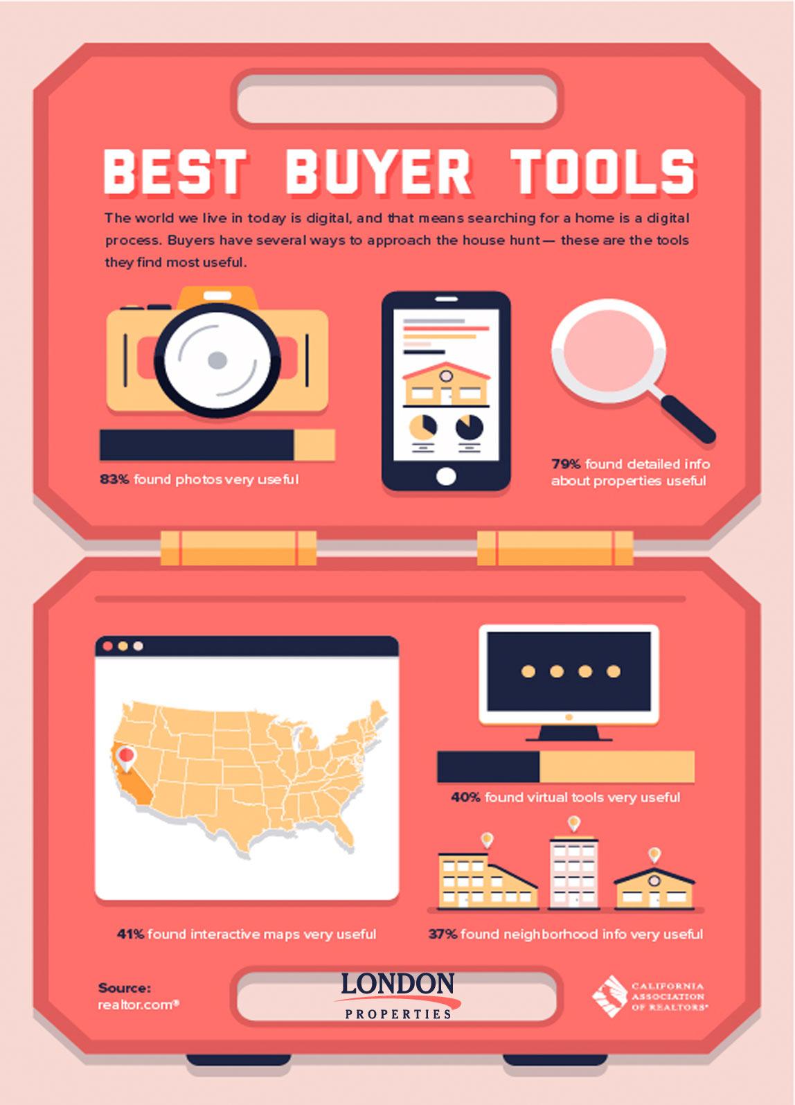 Best Buyer Tools